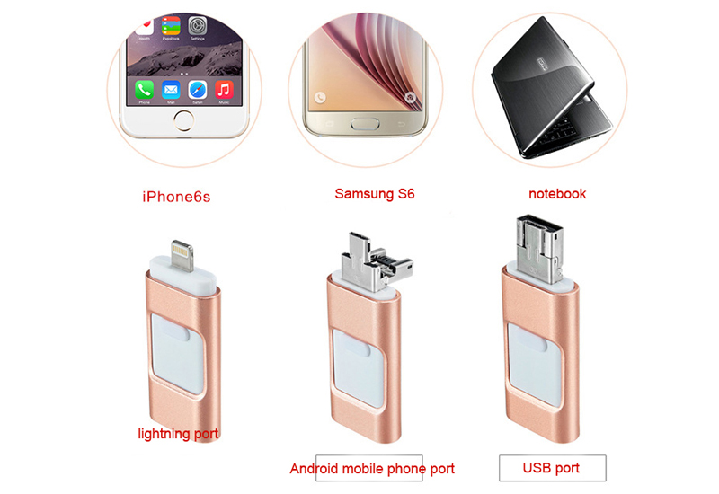 usb-3in1-flash-drive-for-iphone-otg16